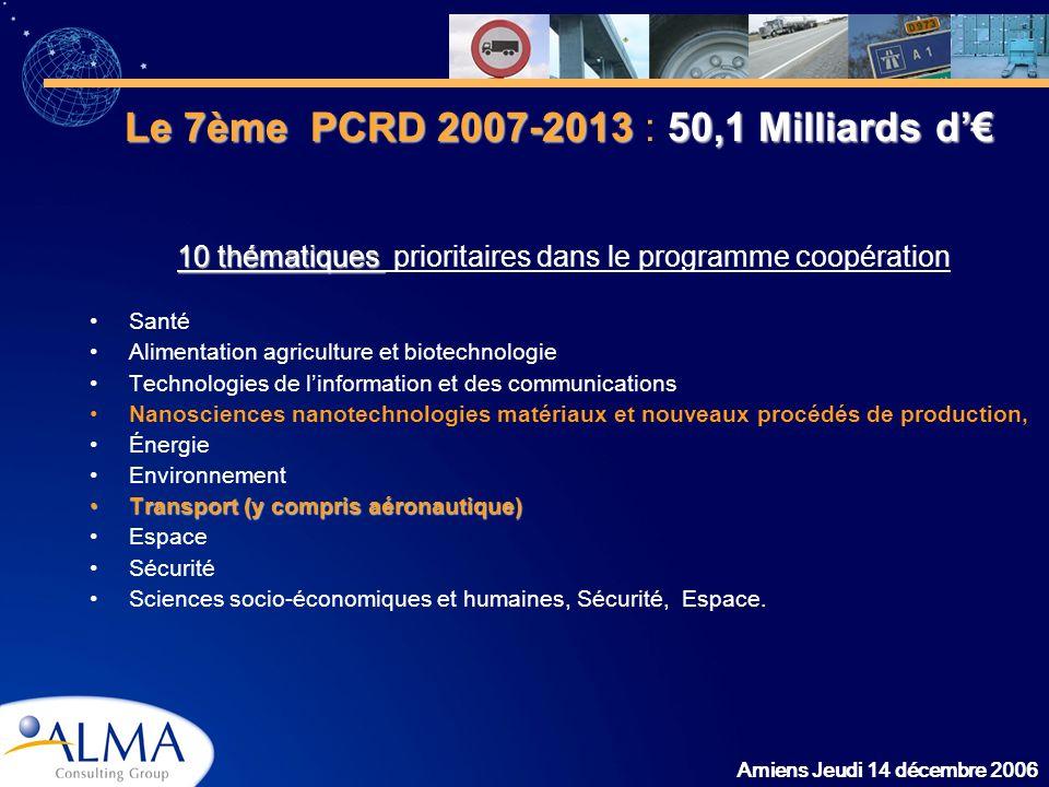 Amiens Jeudi 14 décembre 2006 10 thématiques 10 thématiques prioritaires dans le programme coopération Santé Alimentation agriculture et biotechnologi