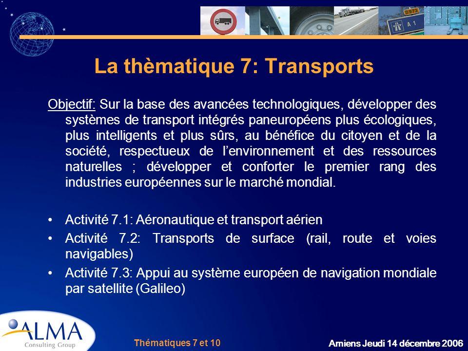 Amiens Jeudi 14 décembre 2006 La thèmatique 7: Transports Objectif: Sur la base des avancées technologiques, développer des systèmes de transport inté