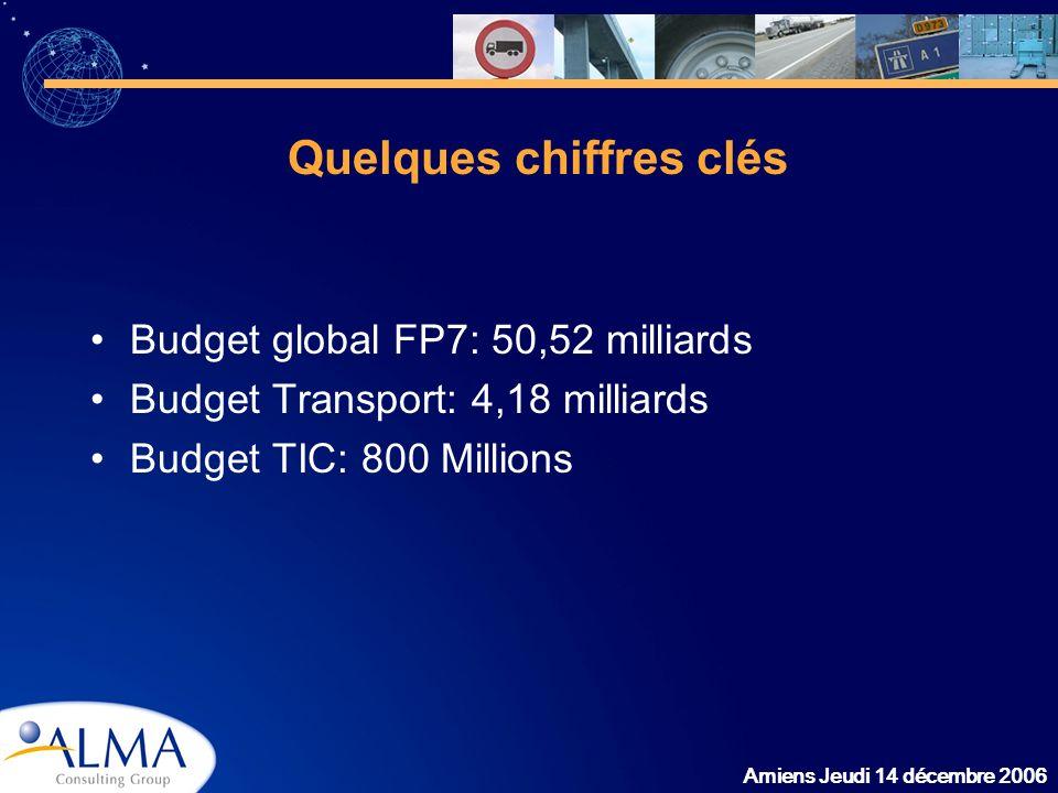Amiens Jeudi 14 décembre 2006 Quelques chiffres clés Budget global FP7: 50,52 milliards Budget Transport: 4,18 milliards Budget TIC: 800 Millions