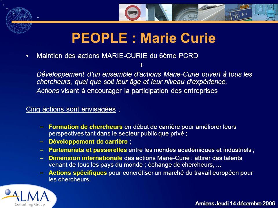 Amiens Jeudi 14 décembre 2006 PEOPLE : Marie Curie Maintien des actions MARIE-CURIE du 6ème PCRD + Développement dun ensemble d'actions Marie-Curie ou