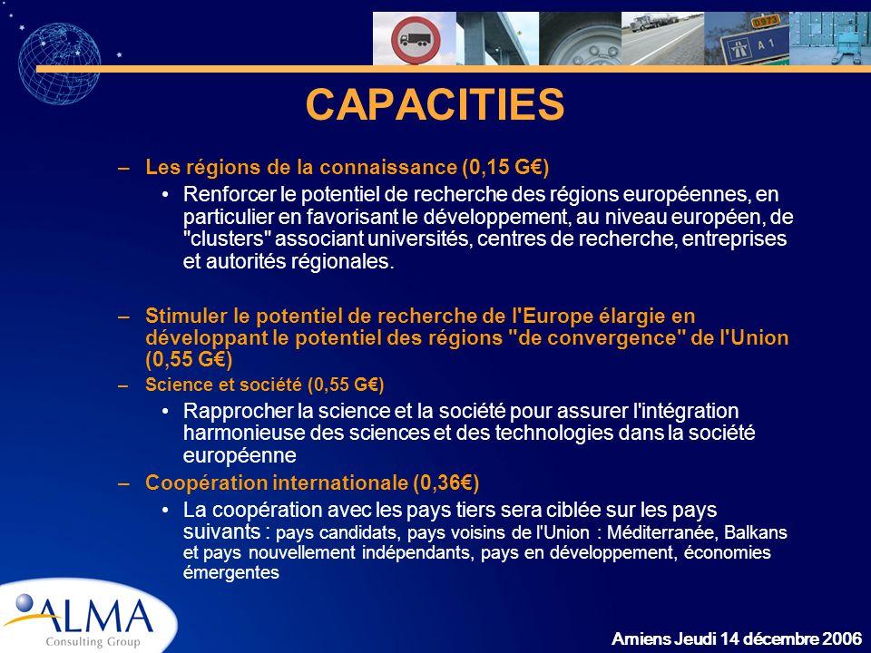 Amiens Jeudi 14 décembre 2006 CAPACITIES –Les régions de la connaissance (0,15 G) Renforcer le potentiel de recherche des régions européennes, en part