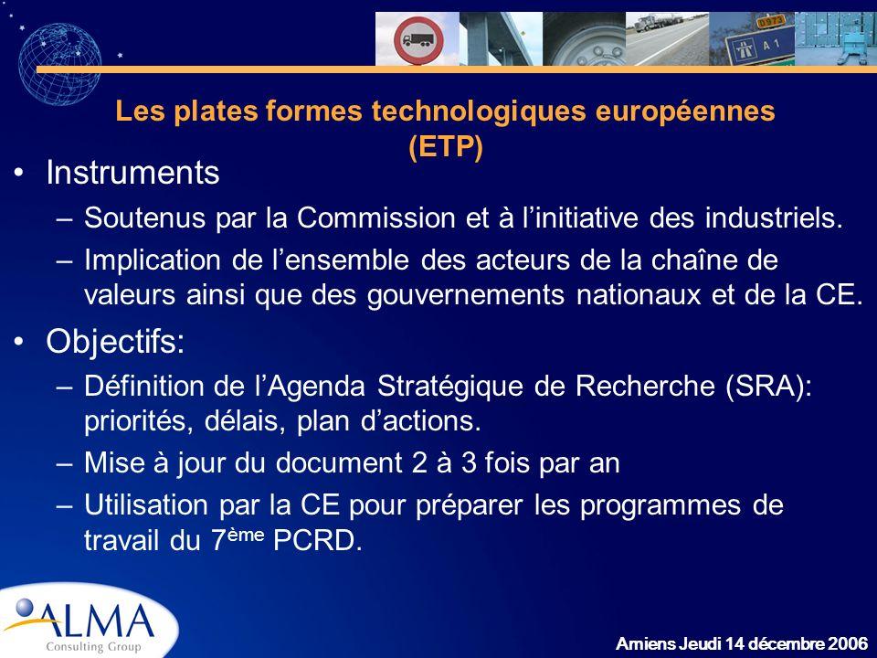 Amiens Jeudi 14 décembre 2006 Les plates formes technologiques européennes (ETP) Instruments –Soutenus par la Commission et à linitiative des industri