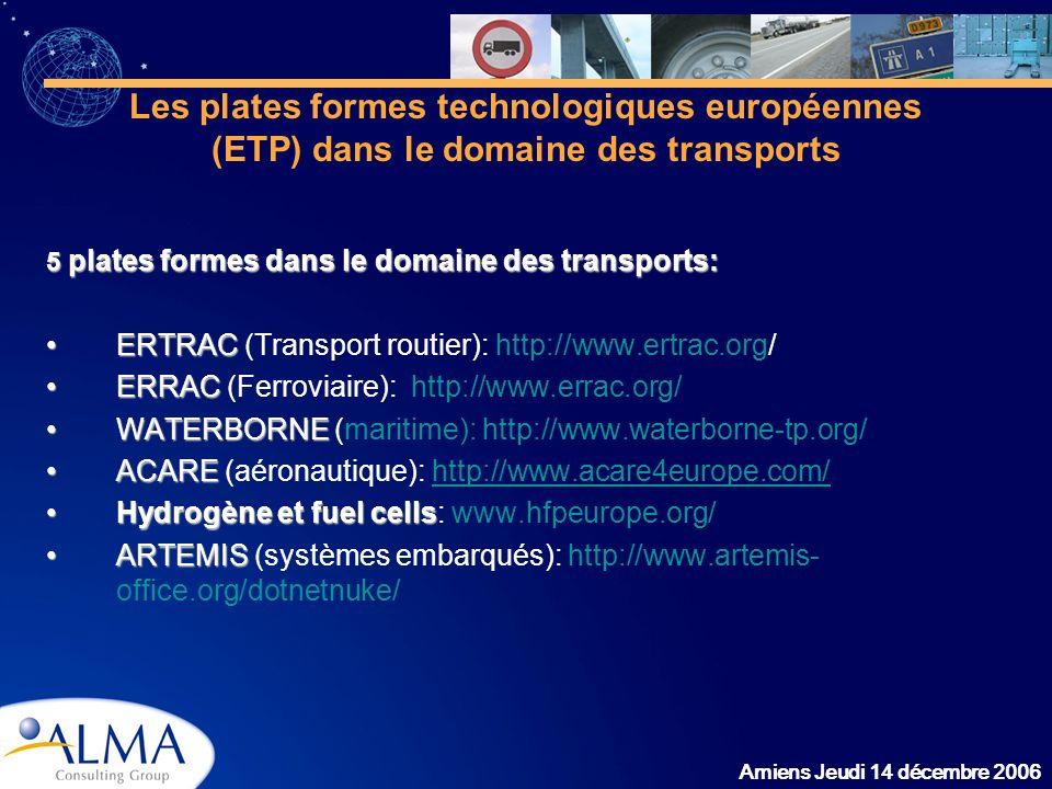 Amiens Jeudi 14 décembre 2006 Les plates formes technologiques européennes (ETP) dans le domaine des transports 5 plates formes dans le domaine des tr