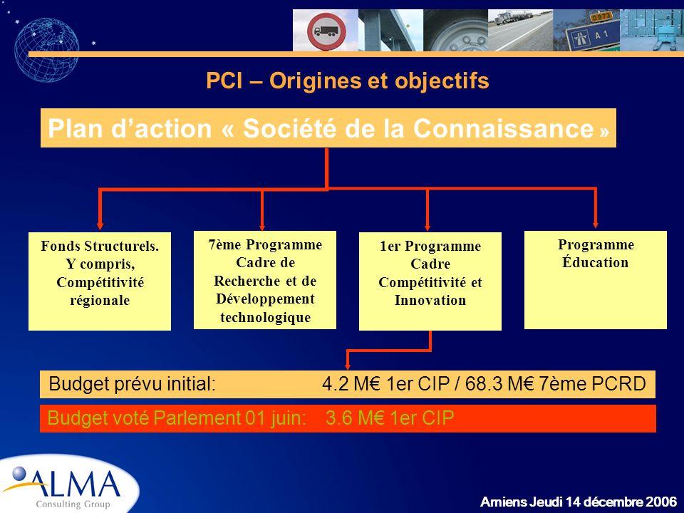 Amiens Jeudi 14 décembre 2006 PCI – Origines et objectifs Plan daction « Société de la Connaissance » Programme Éducation Fonds Structurels. Y compris
