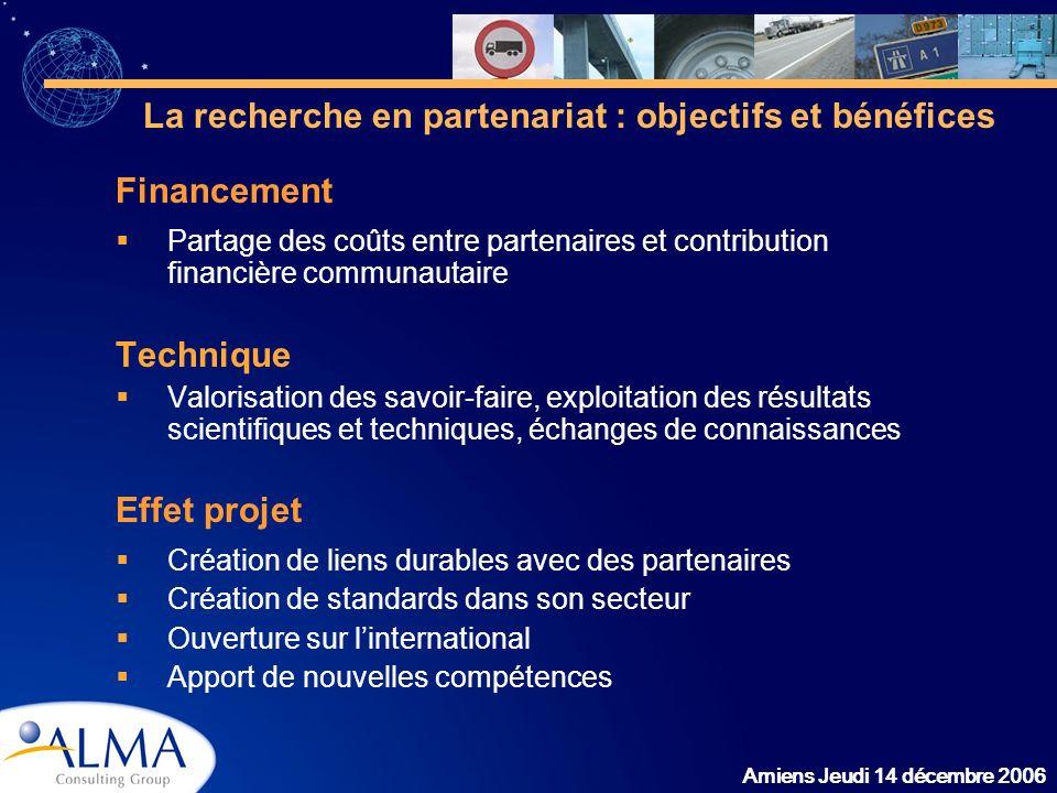Amiens Jeudi 14 décembre 2006 La recherche en partenariat : objectifs et bénéfices Financement Partage des coûts entre partenaires et contribution fin