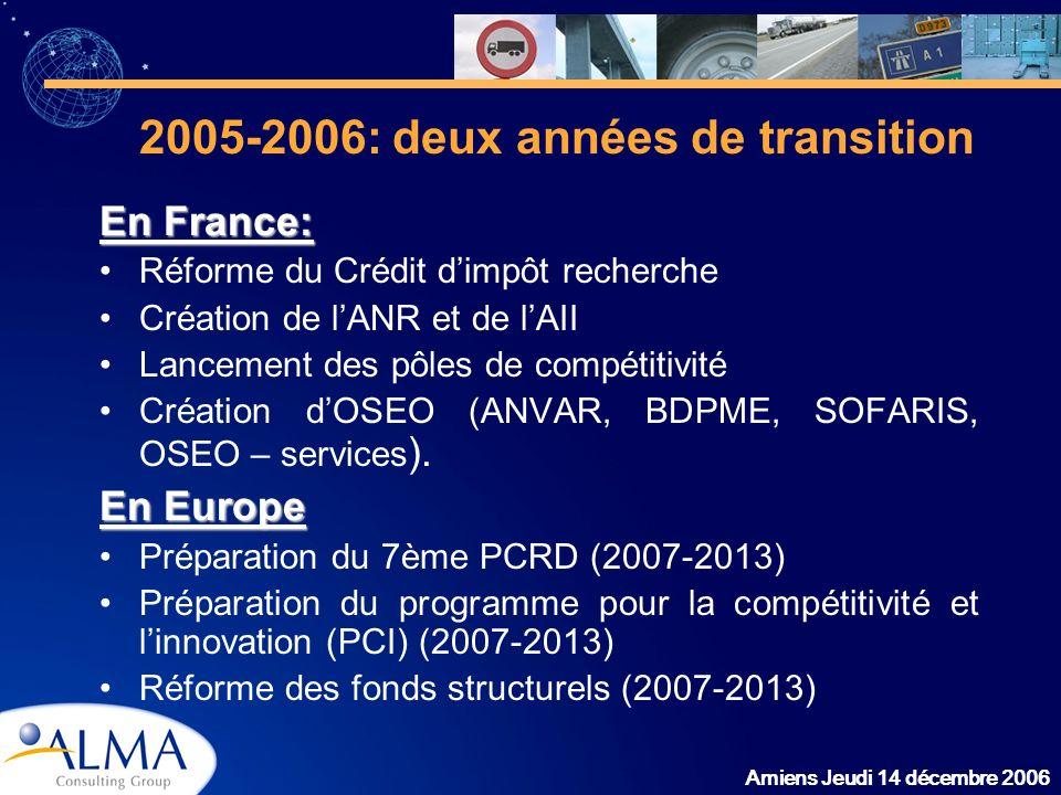 Amiens Jeudi 14 décembre 2006 2005-2006: deux années de transition En France: Réforme du Crédit dimpôt recherche Création de lANR et de lAII Lancement