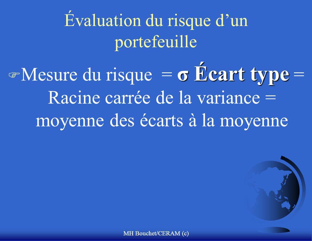 MH Bouchet/CERAM (c) Évaluation du risque dun portefeuille σ Écart type F Mesure du risque = σ Écart type = Racine carrée de la variance = moyenne des