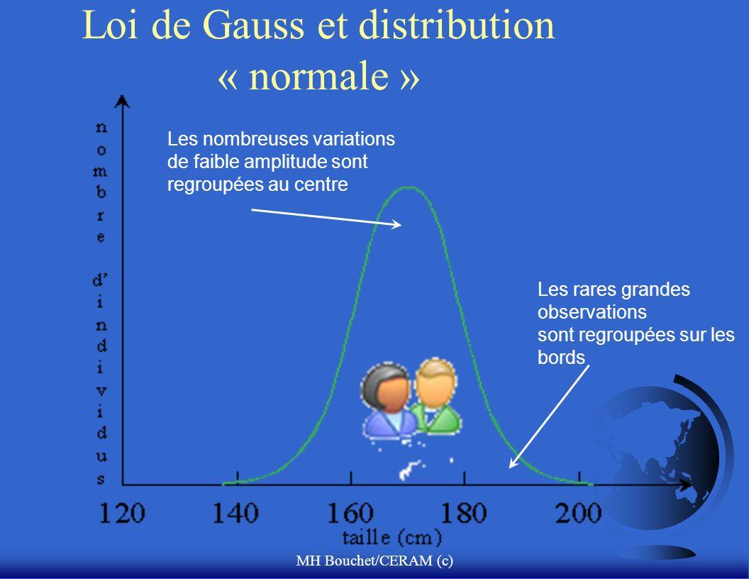 MH Bouchet/CERAM (c) Loi de Gauss et distribution « normale » Les rares grandes observations sont regroupées sur les bords Les nombreuses variations d