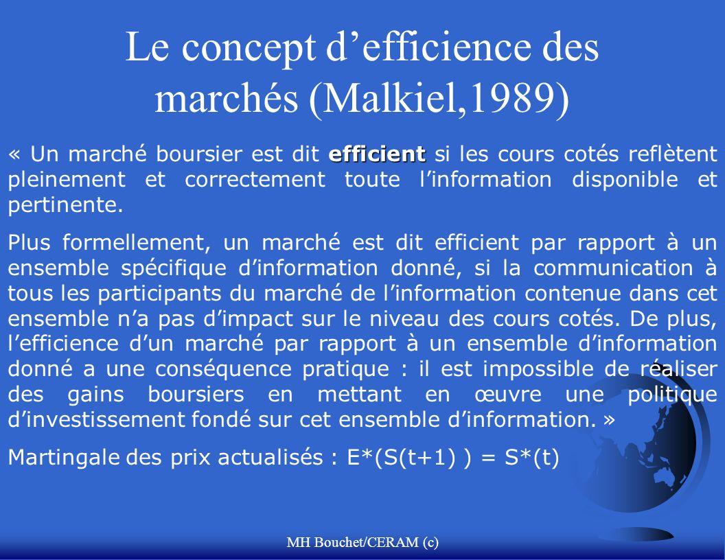 MH Bouchet/CERAM (c) Le concept defficience des marchés (Malkiel,1989) efficient « Un marché boursier est dit efficient si les cours cotés reflètent p