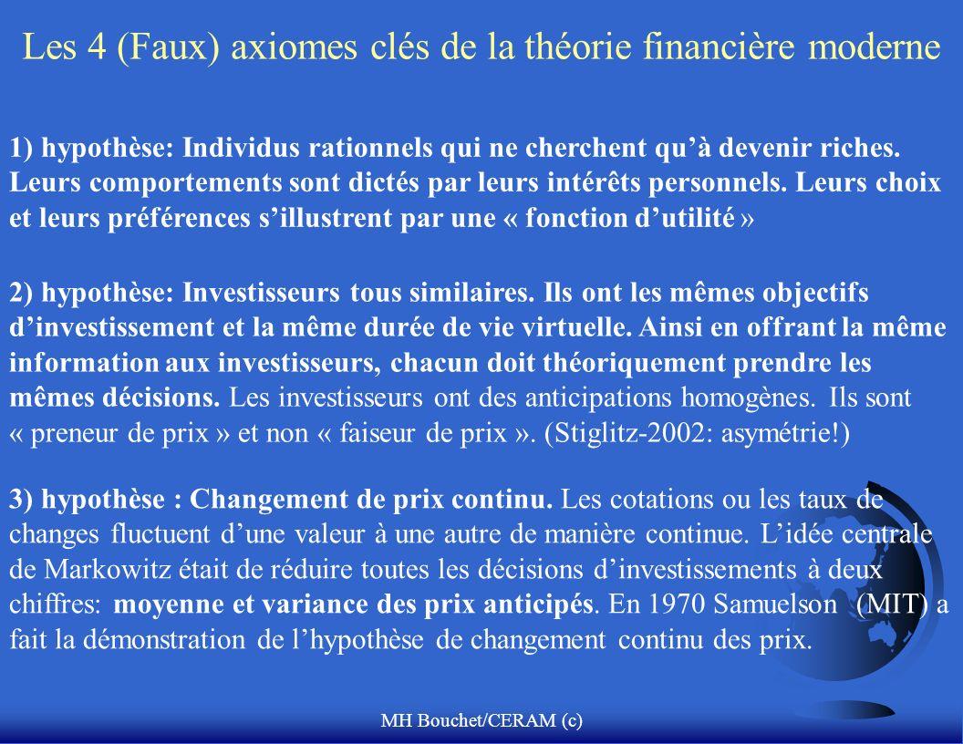 MH Bouchet/CERAM (c) Les 4 (Faux) axiomes clés de la théorie financière moderne 1) hypothèse: Individus rationnels qui ne cherchent quà devenir riches