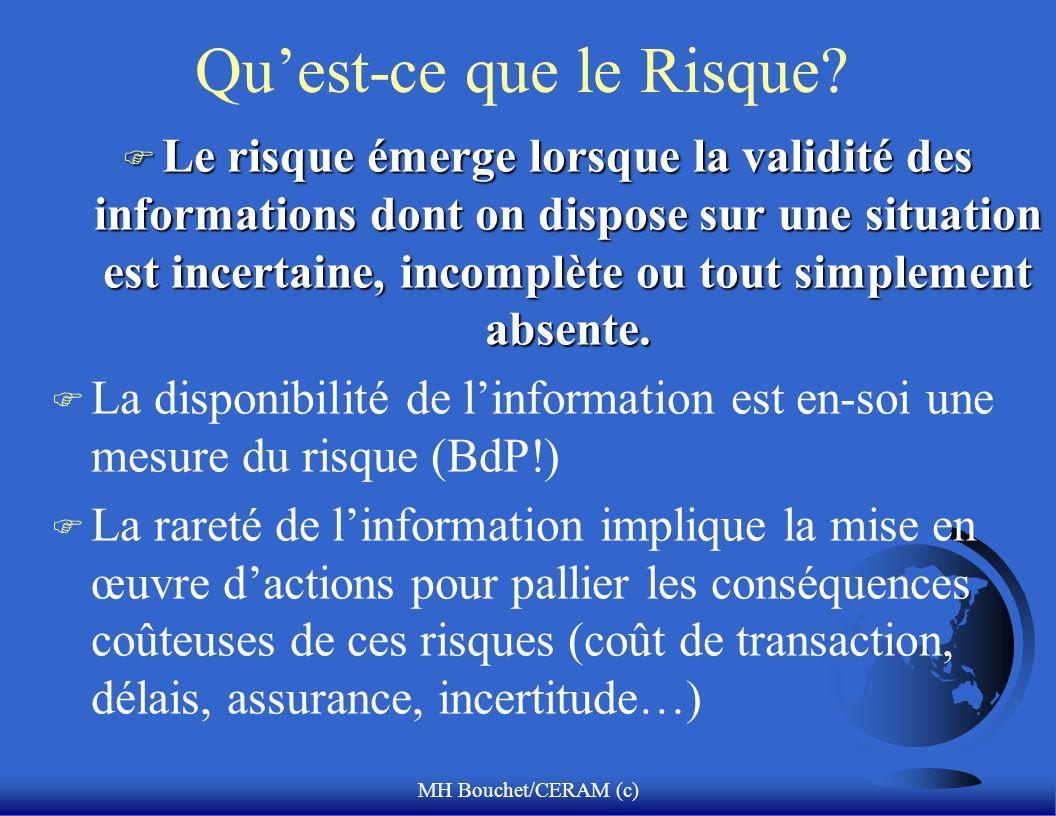 MH Bouchet/CERAM (c) Quest-ce que le Risque? F Le risque émerge lorsque la validité des informations dont on dispose sur une situation est incertaine,