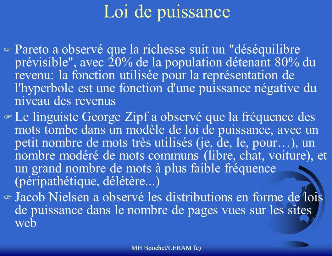 MH Bouchet/CERAM (c) Loi de puissance F Pareto a observé que la richesse suit un