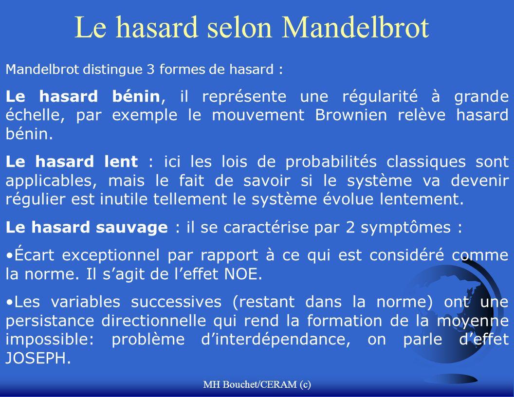 MH Bouchet/CERAM (c) Le hasard selon Mandelbrot Mandelbrot distingue 3 formes de hasard : Le hasard bénin, il représente une régularité à grande échel