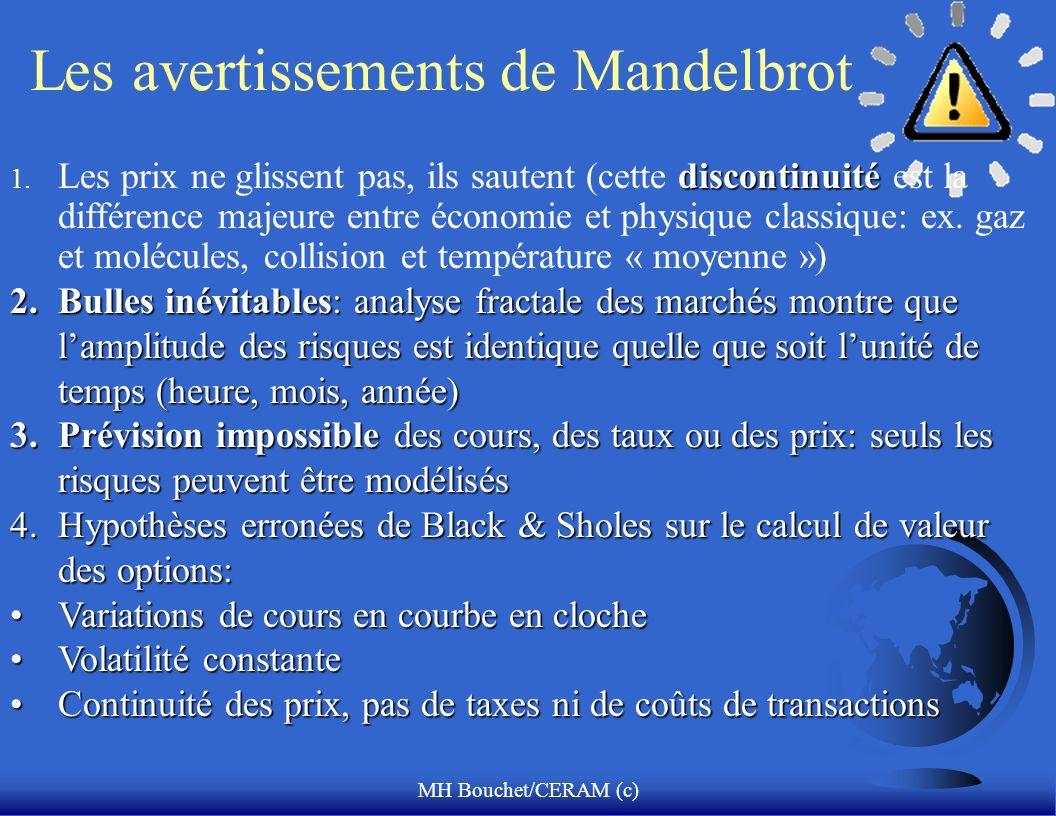 MH Bouchet/CERAM (c) Les avertissements de Mandelbrot 1. discontinuité 1. Les prix ne glissent pas, ils sautent (cette discontinuité est la différence
