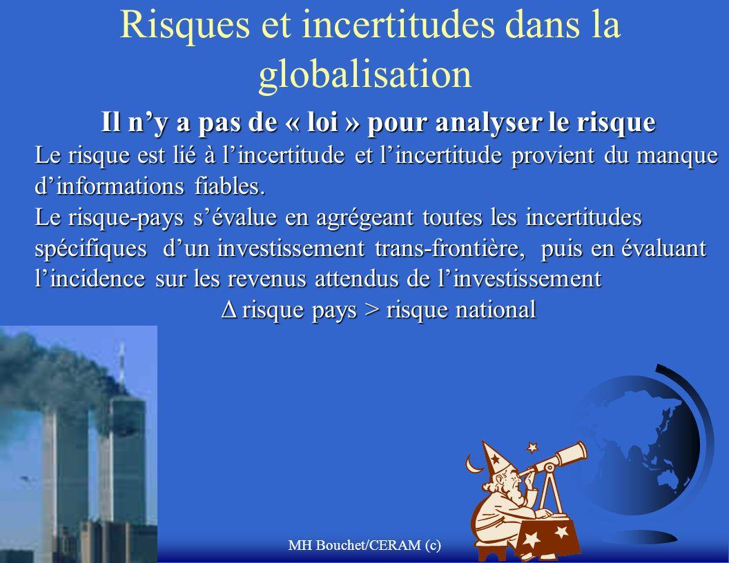 MH Bouchet/CERAM (c) Risques et incertitudes dans la globalisation Il ny a pas de « loi » pour analyser le risque Le risque est lié à lincertitude et