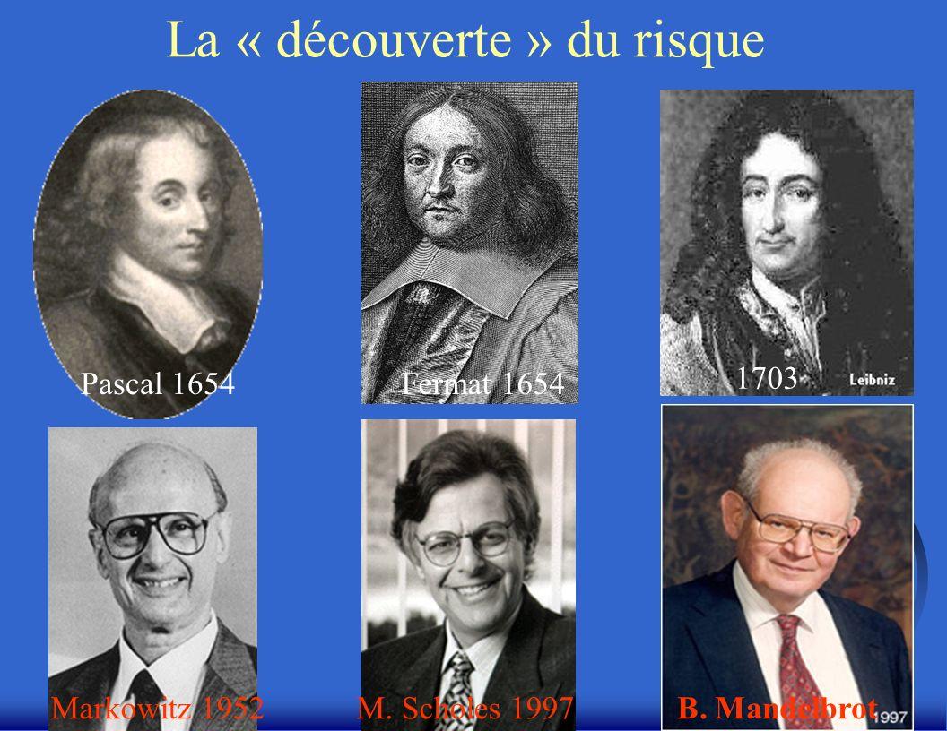 MH Bouchet/CERAM (c) La « découverte » du risque Pascal 1654Fermat 1654 Markowitz 1952M. Scholes 1997B. Mandelbrot 1703