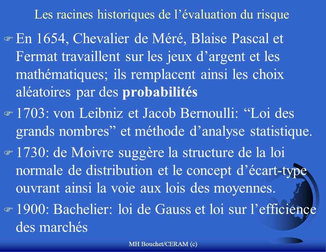 MH Bouchet/CERAM (c) Les racines historiques de lévaluation du risque F En 1654, Chevalier de Méré, Blaise Pascal et Fermat travaillent sur les jeux d