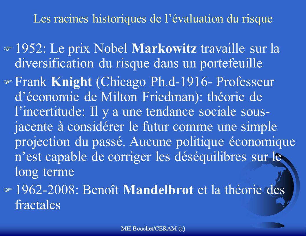 MH Bouchet/CERAM (c) Les racines historiques de lévaluation du risque F 1952: Le prix Nobel Markowitz travaille sur la diversification du risque dans
