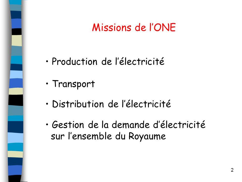 23 IV Potentiel MDP Maroc Énergies renouvelables Lénergie renouvelable représente un potentiel important en terme de génération dUCRE : 9,7 millions de UCRE, ceci représente 60 % des UCRE totales du Maroc des projets approuvés au MDP.