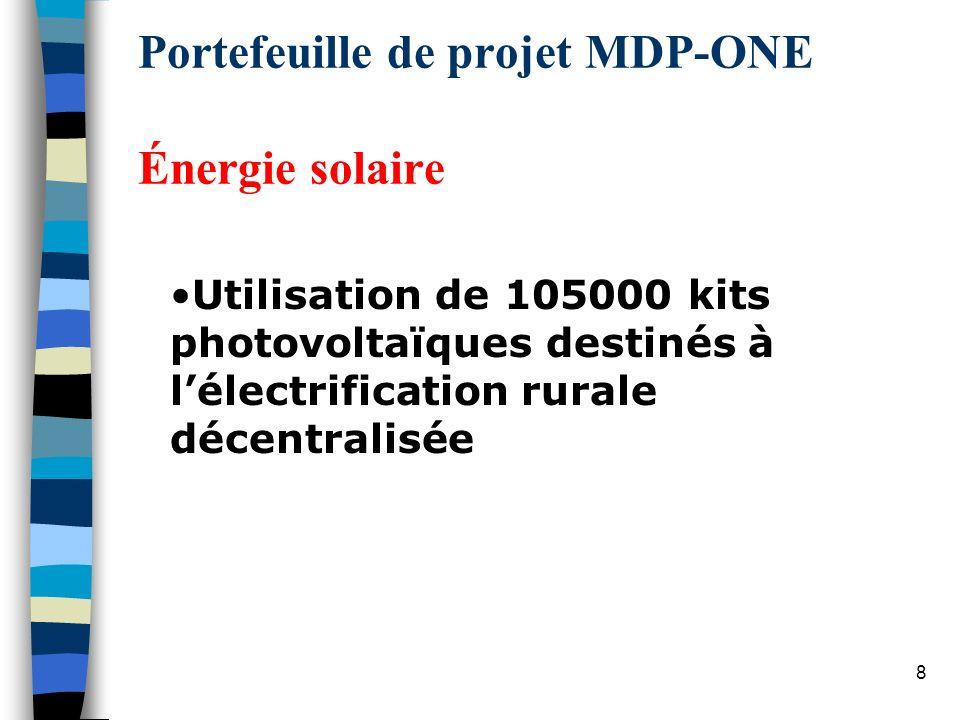 9 Portefeuille de projet MDP-ONE Efficacité énergétique Utilisation des lampes à basse consommation avec modulateurs de puissance destinées à léclairage public Utilisation des lampes à basse consommation destinées à léclairage domestique Évitement ou substitution du gaz SF6 dans les postes de transformation