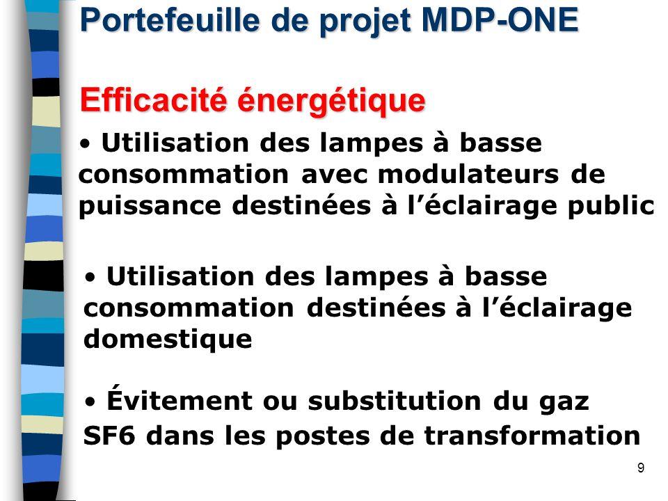 20 Projet des kits photovoltaïques Projet : Électrification de 105 000 foyers par des kits photovoltaïques; Localisation : sur quelques régions du Maroc; Categorie : 1-A : Énérgie électrique produite par lutilisateur; Promoteur du projet : ONE ; Stade du projet : NIP approuvée – DCP en cours de finition; Dates des opérations : Phase 1 : 16.000 kits (2.000 en 2003 – 5.000 en 2004 – 7.000 en 2005 – 2.000 in 2006); Phase 2 : 12.000 kits (6.000 en 2005 – 6.000 en 2006); Phase 3 : 37.000 kits (10.000 en 2005 – 14.000 ien 2006 – 13.000 en 2007); Phase 4 : 40.000 kits (10.000/an, de 2006 à 2009).