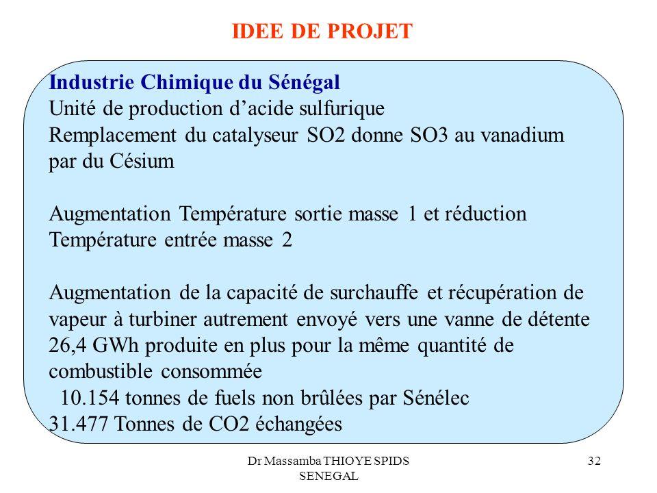Dr Massamba THIOYE SPIDS SENEGAL 32 IDEE DE PROJET Industrie Chimique du Sénégal Unité de production dacide sulfurique Remplacement du catalyseur SO2