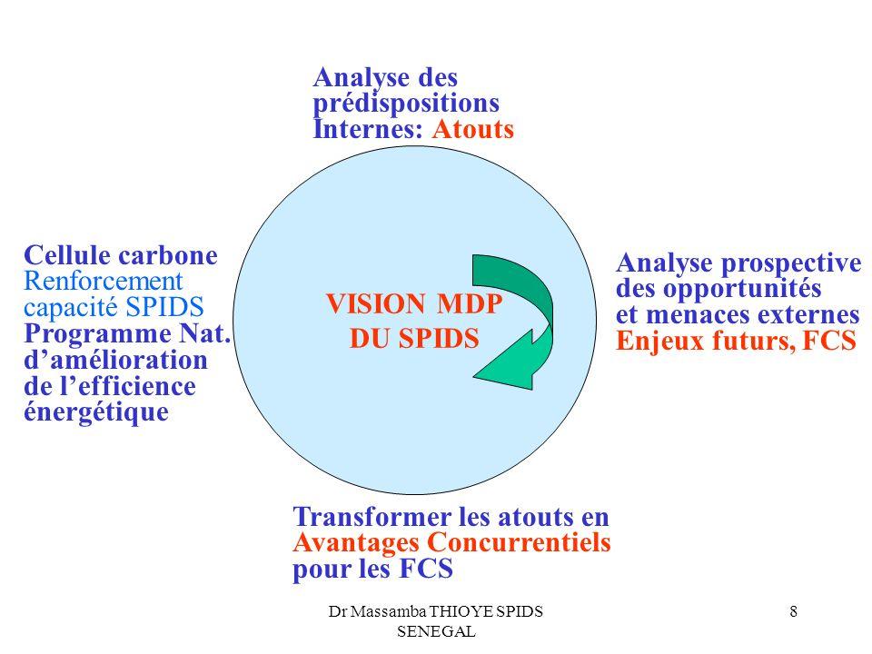 Dr Massamba THIOYE SPIDS SENEGAL 8 VISION MDP DU SPIDS Analyse des prédispositions Internes: Atouts Analyse prospective des opportunités et menaces ex