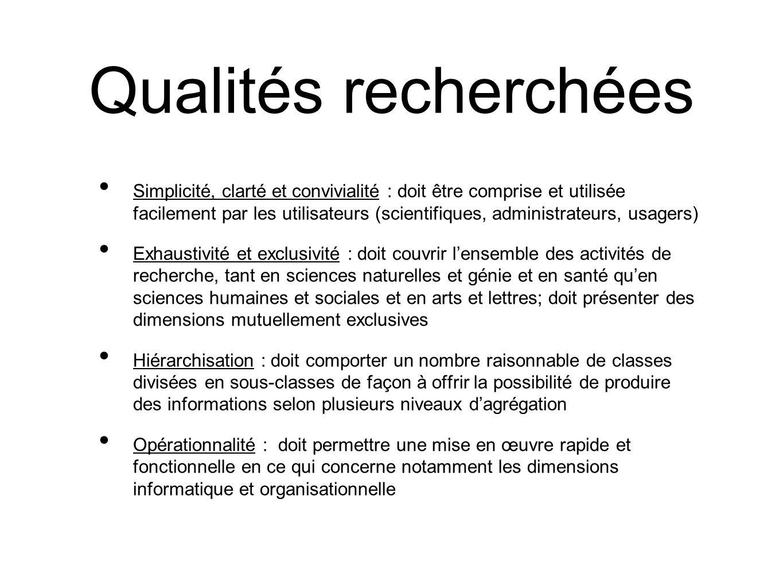 Qualités recherchées Simplicité, clarté et convivialité : doit être comprise et utilisée facilement par les utilisateurs (scientifiques, administrateu