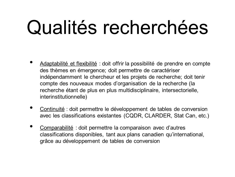 Qualités recherchées Adaptabilité et flexibilité : doit offrir la possibilité de prendre en compte des thèmes en émergence; doit permettre de caractér