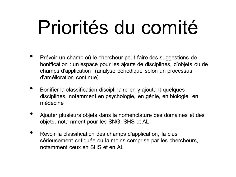 Priorités du comité Prévoir un champ où le chercheur peut faire des suggestions de bonification : un espace pour les ajouts de disciplines, dobjets ou