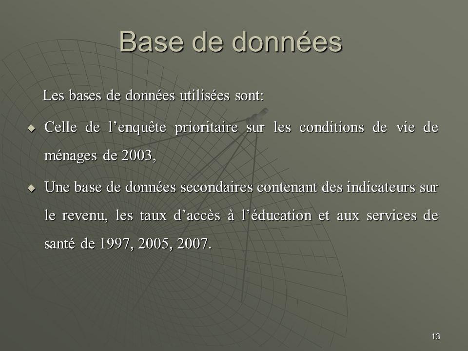 Base de données Les bases de données utilisées sont: Les bases de données utilisées sont: Celle de lenquête prioritaire sur les conditions de vie de m