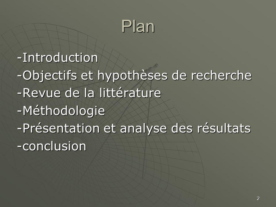 Plan -Introduction -Objectifs et hypothèses de recherche -Revue de la littérature -Méthodologie -Présentation et analyse des résultats -conclusion 2