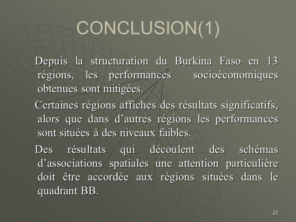 CONCLUSION(1) Depuis la structuration du Burkina Faso en 13 régions, les performances socioéconomiques obtenues sont mitigées. Depuis la structuration