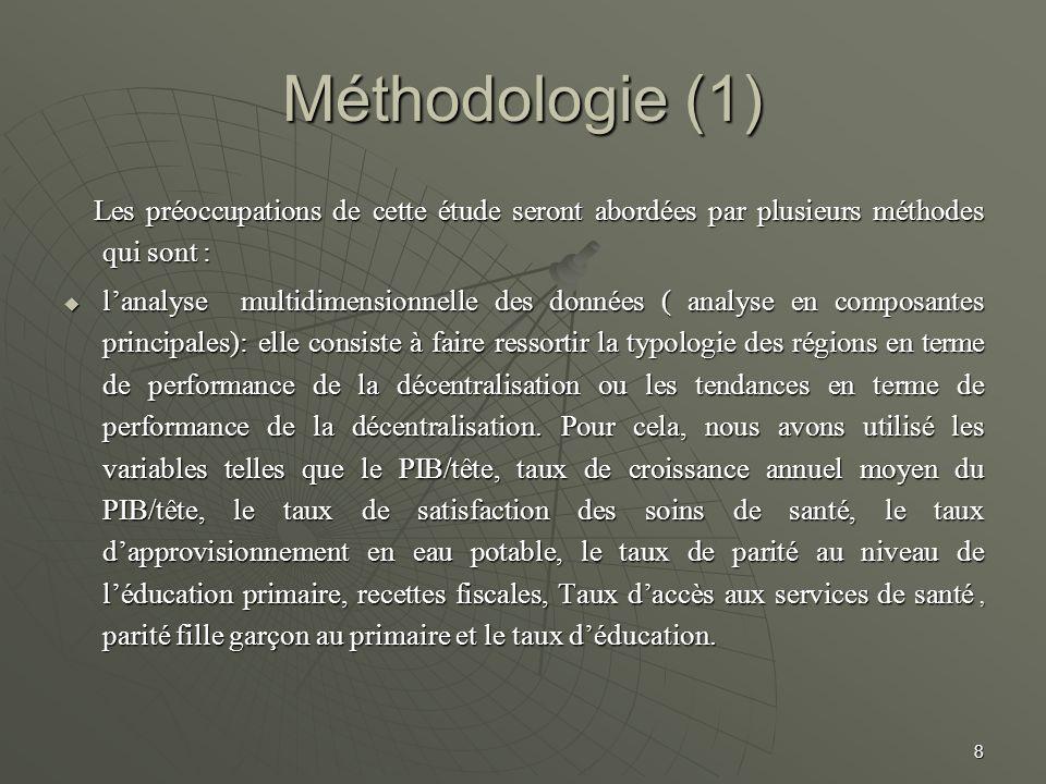 Méthodologie (2) ANALYSE EXPLORATOIRE DES DONNEES SPATIALES Lautocorrélation spatiale du bien-être régional est quantifiée à partir de la statistique de Moran.