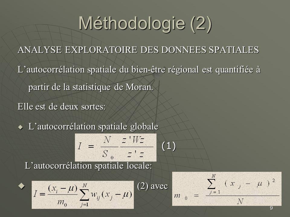 Tableau N°1: test d autocorrélation locale spatiale Tableau N°1: test d autocorrélation locale spatiale Quadrant HH Quadrant BB Quadrant BH Quadrant HB Région du BF 30,76% 15,53%23, O7% 20