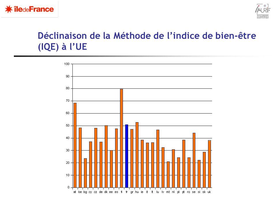 Déclinaison de la Méthode de lindice de bien-être (IQE) à lUE