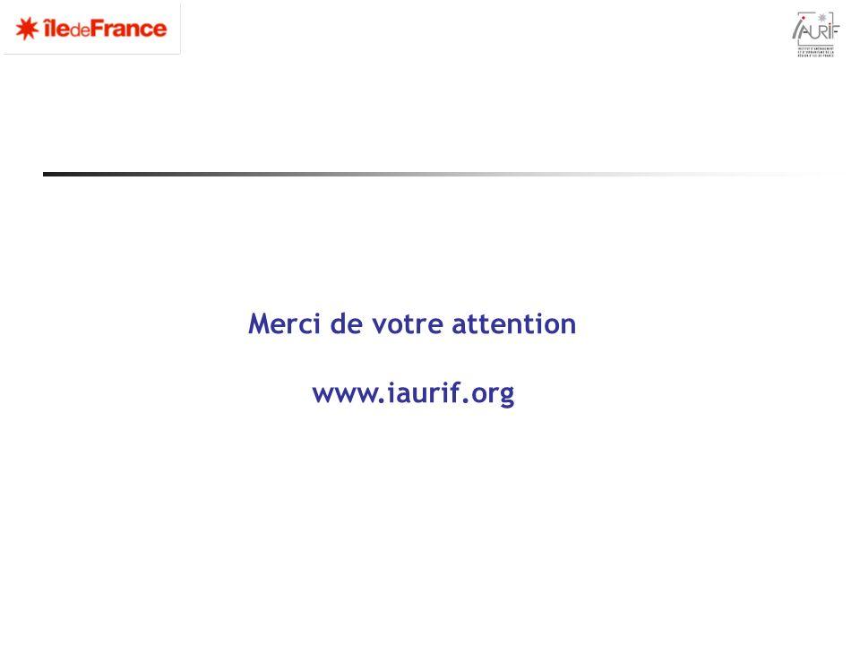Merci de votre attention www.iaurif.org