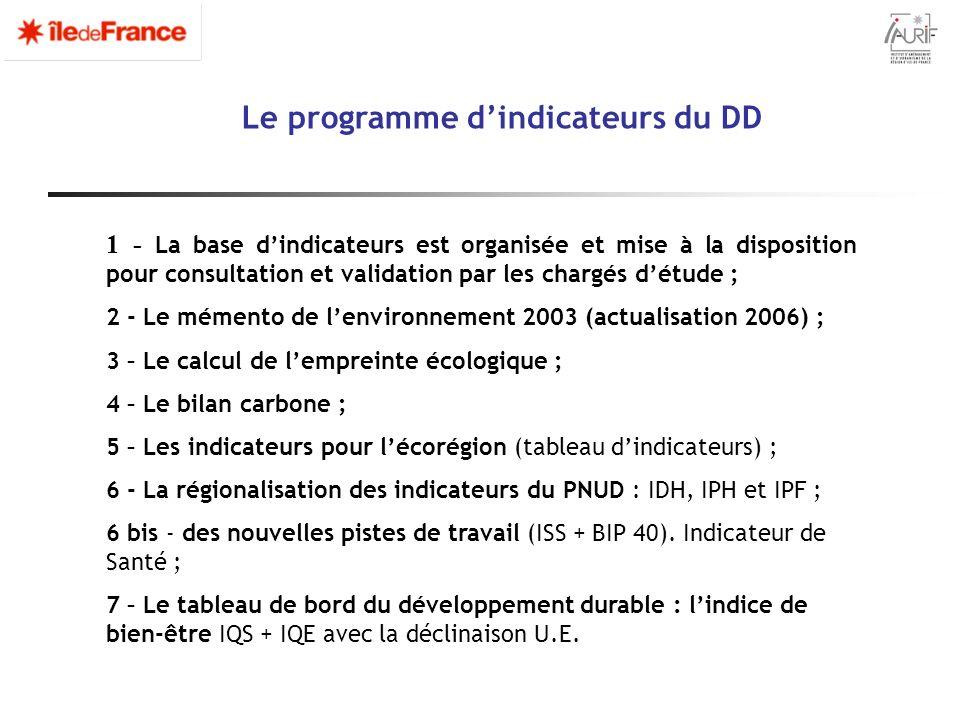 Le programme dindicateurs du DD 1 - La base dindicateurs est organisée et mise à la disposition pour consultation et validation par les chargés détude