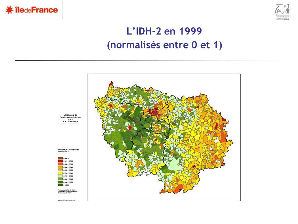 LIDH-2 en 1999 (normalisés entre 0 et 1)