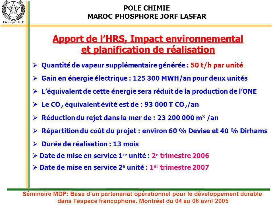 POLE CHIMIE MAROC PHOSPHORE JORF LASFAR Groupe OCP Quantité de vapeur supplémentaire générée : 50 t/h par unité Gain en énergie électrique : 125 300 M