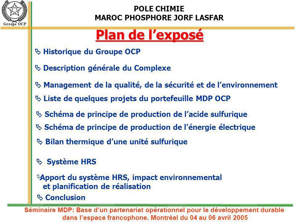 POLE CHIMIE MAROC PHOSPHORE JORF LASFAR Groupe OCP Plan de lexposé Description générale du Complexe Bilan thermique dune unité sulfurique Schéma de pr