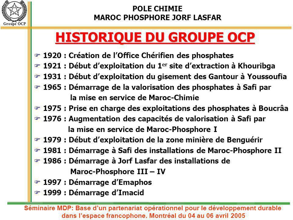 POLE CHIMIE MAROC PHOSPHORE JORF LASFAR Groupe OCP Description générale de Maroc Phosphore Jorf Lasfar Production : acide phosphorique 1 700 000 TP2O5/an engrais 1 800 000 T équivalent DAP/an Objectif : Valorisation des phosphates de Khouribga Besoin en acide sulfurique : 5 333 000 TMH/an Consommation de 1 750 000 T/an de soufre Production : 500 000 MWH/an Besoin global en eau : 1 730 000 m 3 /j 97 % en eau mer soit 1 680 000 m 3 /j 3 % en eau douce soit 50 000 m 3 /j Séminaire MDP: Base dun partenariat opérationnel pour le développement durable dans lespace francophone.