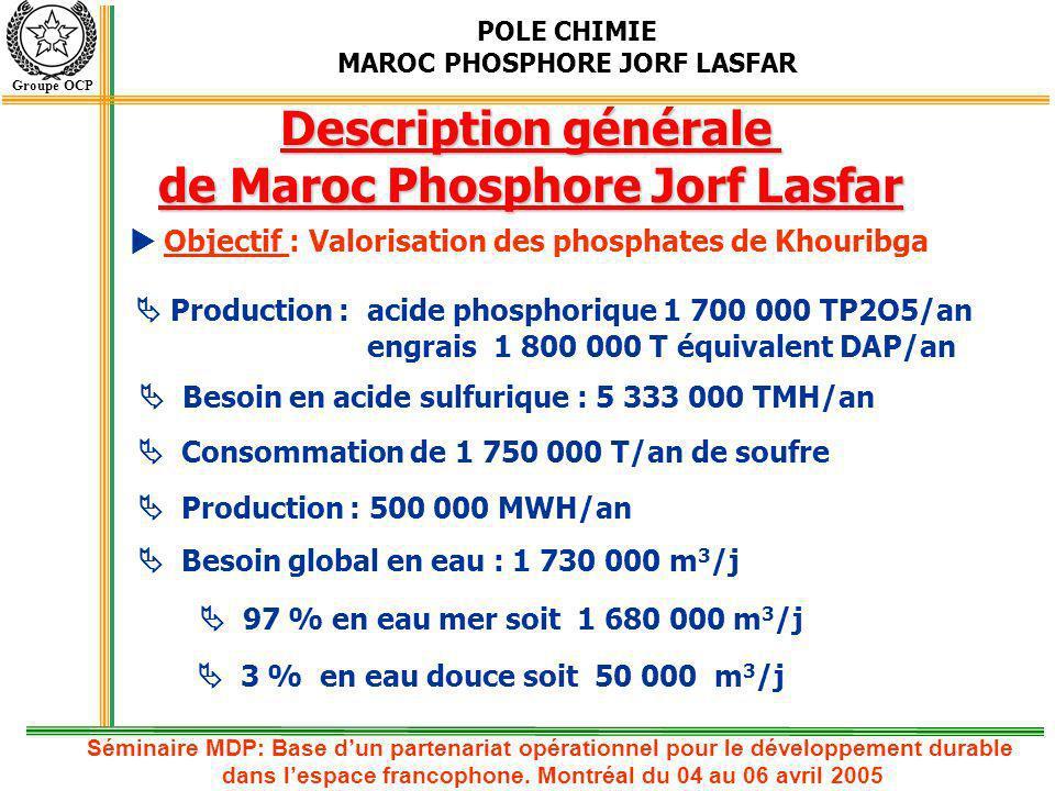 POLE CHIMIE MAROC PHOSPHORE JORF LASFAR Groupe OCP Description générale de Maroc Phosphore Jorf Lasfar Production : acide phosphorique 1 700 000 TP2O5
