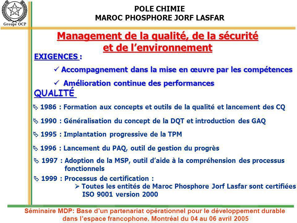 POLE CHIMIE MAROC PHOSPHORE JORF LASFAR Groupe OCP Management de la qualité, de la sécurité et de lenvironnement 1986 : Formation aux concepts et outi