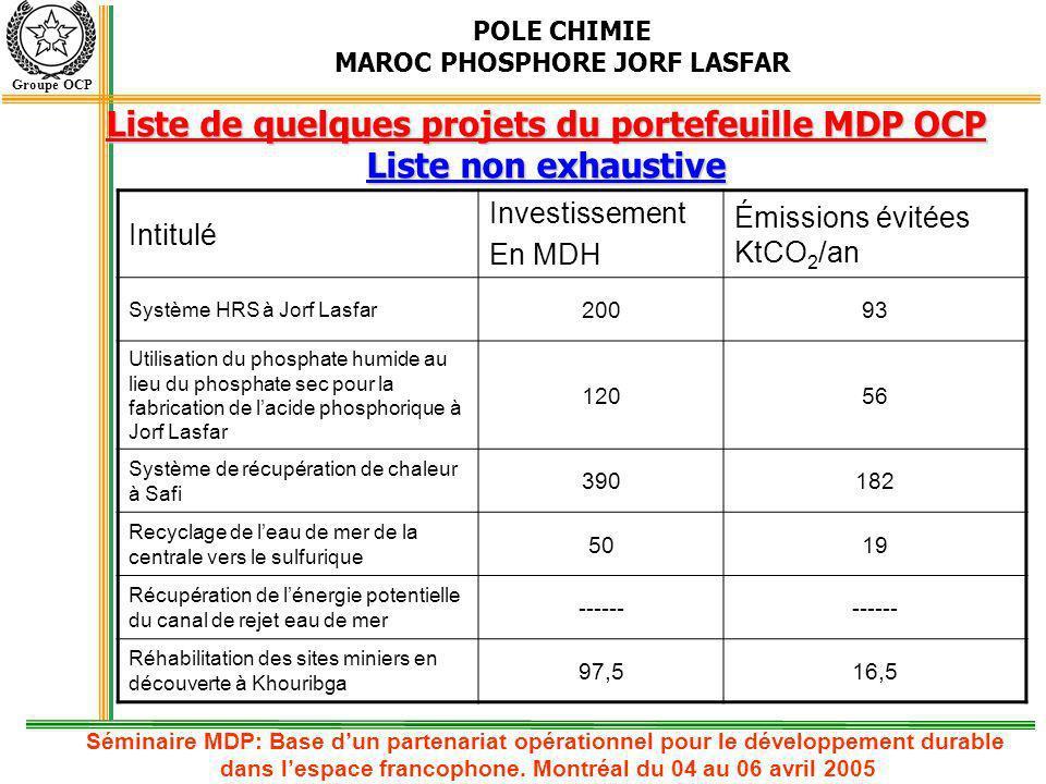 POLE CHIMIE MAROC PHOSPHORE JORF LASFAR Groupe OCP Liste de quelques projets du portefeuille MDP OCP Liste non exhaustive Séminaire MDP: Base dun part