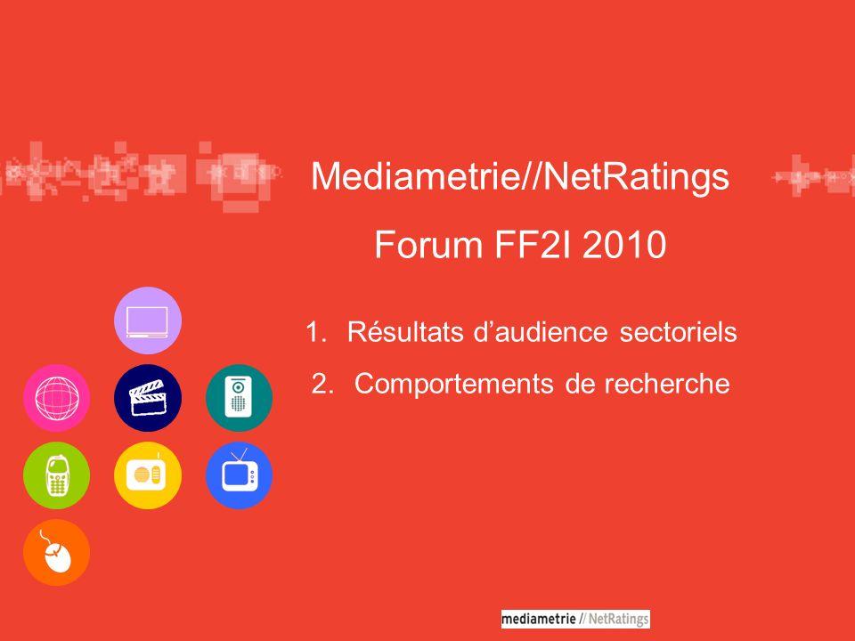 Mediametrie//NetRatings Forum FF2I 2010 1.Résultats daudience sectoriels 2.Comportements de recherche
