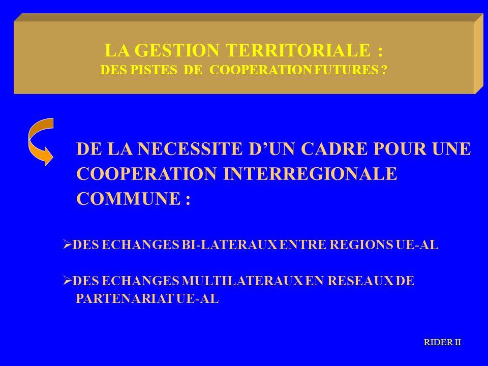 LA METODOLOGIA COMMUNAUTARIA DE LA NECESSITE DUN CADRE POUR UNE COOPERATION INTERREGIONALE COMMUNE : DES ECHANGES BI-LATERAUX ENTRE REGIONS UE-AL DES ECHANGES MULTILATERAUX EN RESEAUX DE PARTENARIAT UE-AL RIDER II LA GESTION TERRITORIALE : DES PISTES DE COOPERATION FUTURES