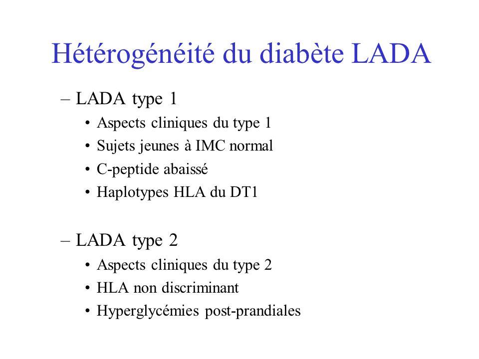 Hétérogénéité du diabète LADA –LADA type 1 Aspects cliniques du type 1 Sujets jeunes à IMC normal C-peptide abaissé Haplotypes HLA du DT1 –LADA type 2