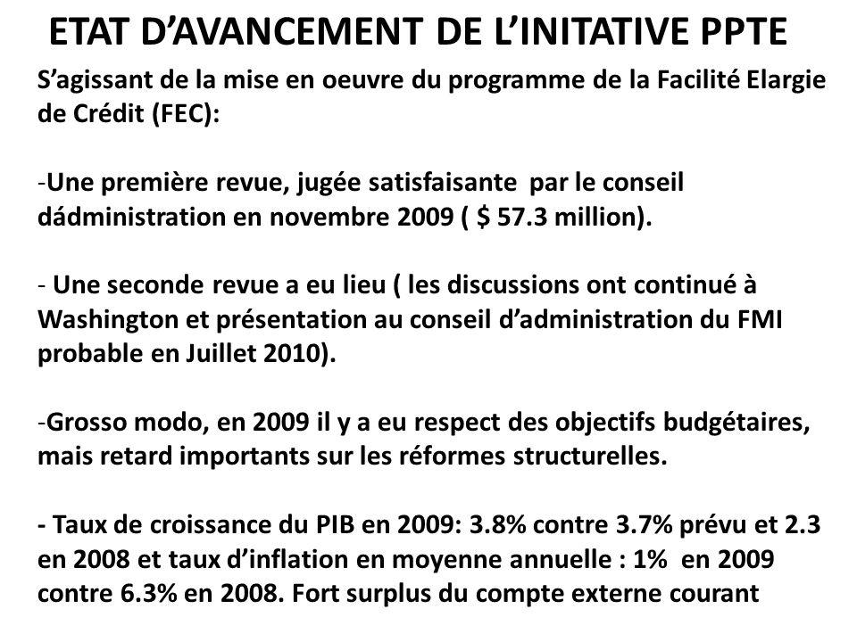 ETAT DAVANCEMENT DE LINITATIVE PPTE Sagissant de la mise en oeuvre du programme de la Facilité Elargie de Crédit (FEC): -Une première revue, jugée satisfaisante par le conseil dádministration en novembre 2009 ( $ 57.3 million).