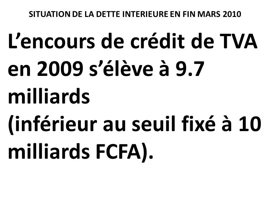 Lencours de crédit de TVA en 2009 sélève à 9.7 milliards (inférieur au seuil fixé à 10 milliards FCFA).